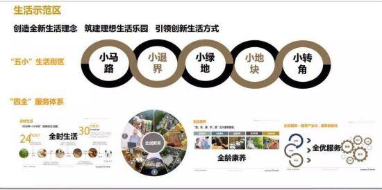 图为该项目介绍。 绿地提供
